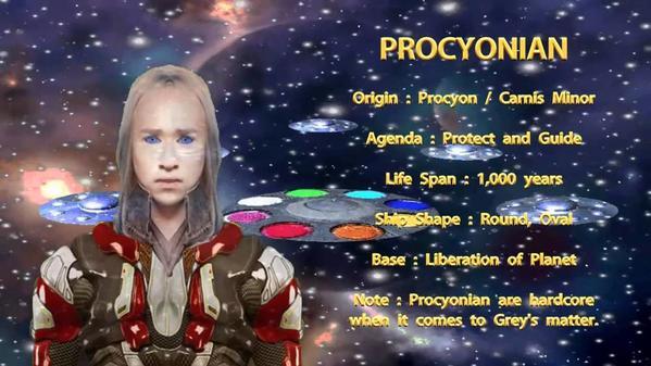Procyonian